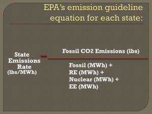 CO2 emission equation (1)