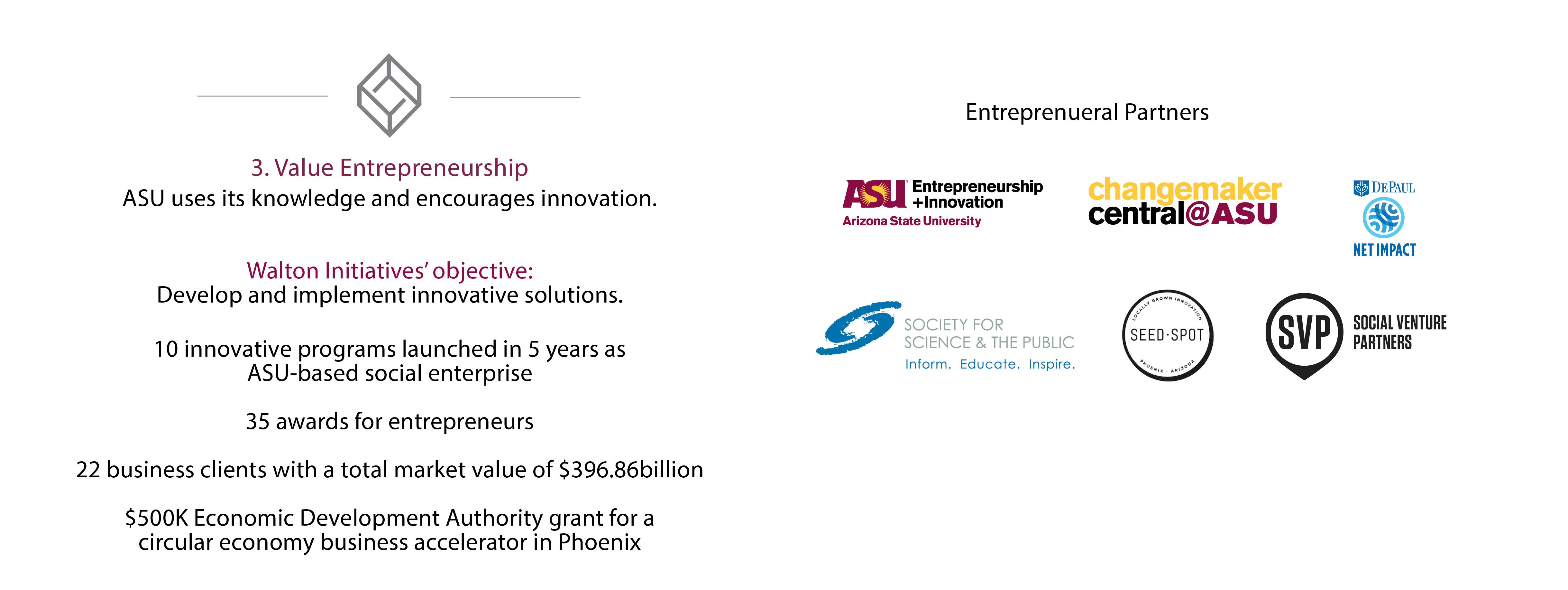 Value Entrepreneurship