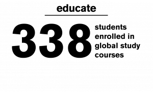dbd2016fall-edu-01