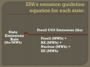 CO2 emission equation (1)