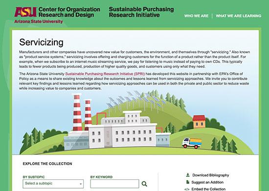 SPRI website