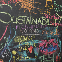 Chalk word cloud for Sustainability