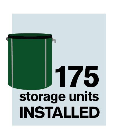 175 storage units installed