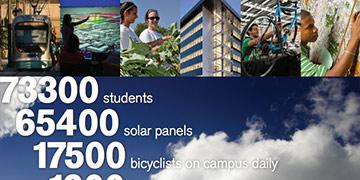 Sustainability Operations at ASU